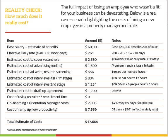 Team Solution - cost of losing employee breakdown